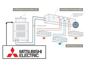 mitsubishi electric vrf klima fiyatları
