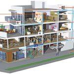 VRF Klima İç Mekan Çözümleri – 13 İç Ünite Sistemiyle Her Yerde Konfor